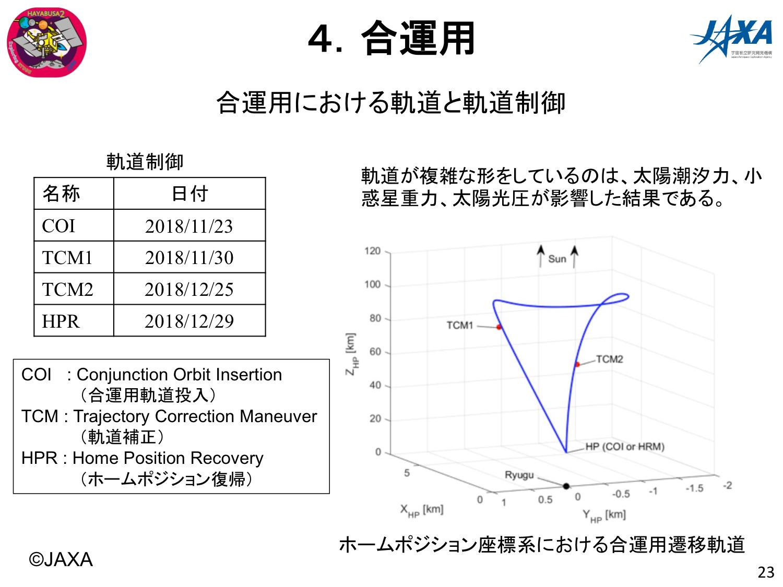 f:id:Imamura:20181108110953p:plain