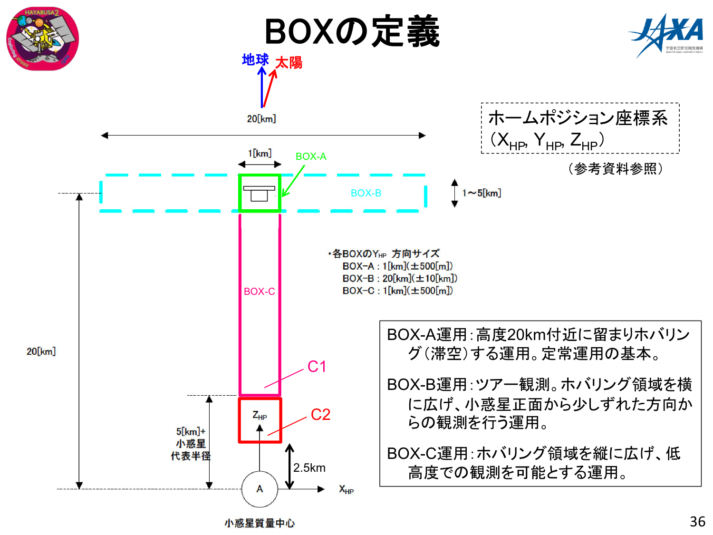 f:id:Imamura:20181108111006p:plain