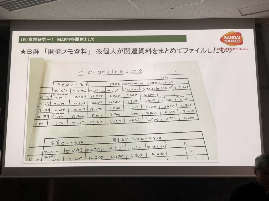 f:id:Imamura:20181123131353j:plain