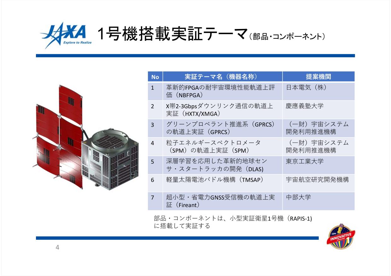 f:id:Imamura:20181213164724p:plain