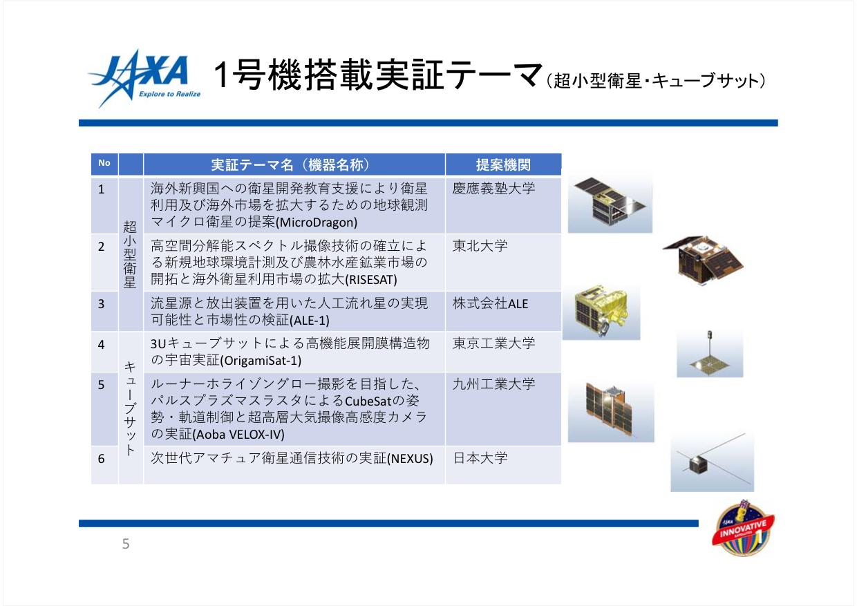 f:id:Imamura:20181213164725p:plain