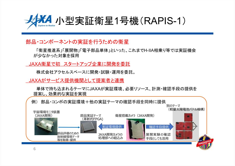 f:id:Imamura:20181213164726p:plain