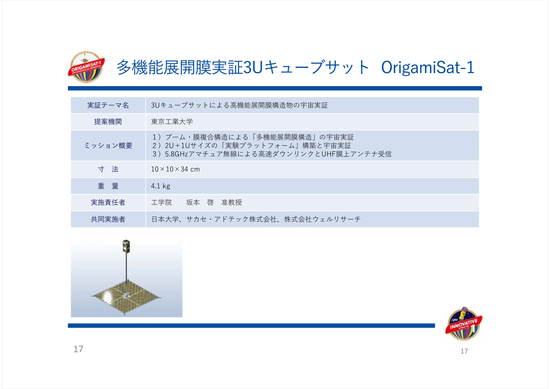 f:id:Imamura:20181213164737p:plain
