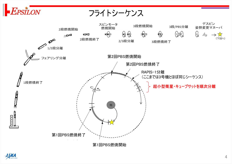 f:id:Imamura:20181213164749p:plain