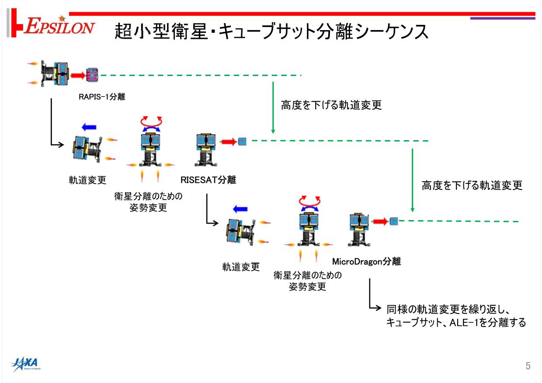 f:id:Imamura:20181213164750p:plain