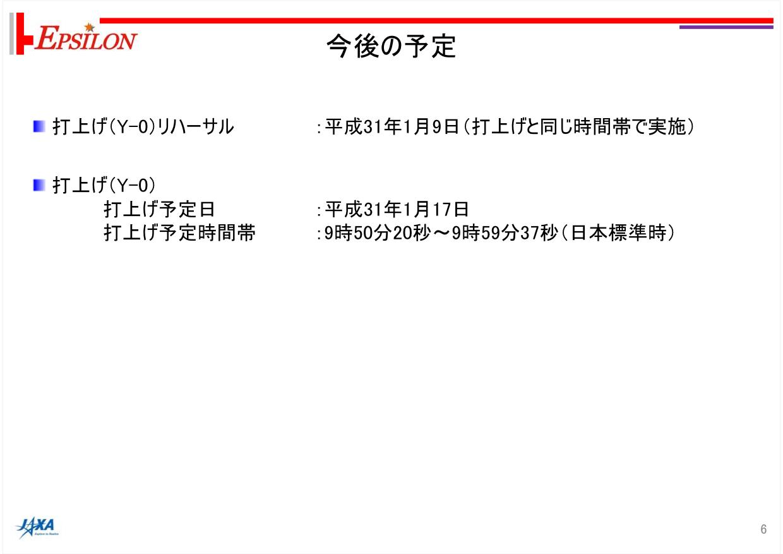 f:id:Imamura:20181213164751p:plain