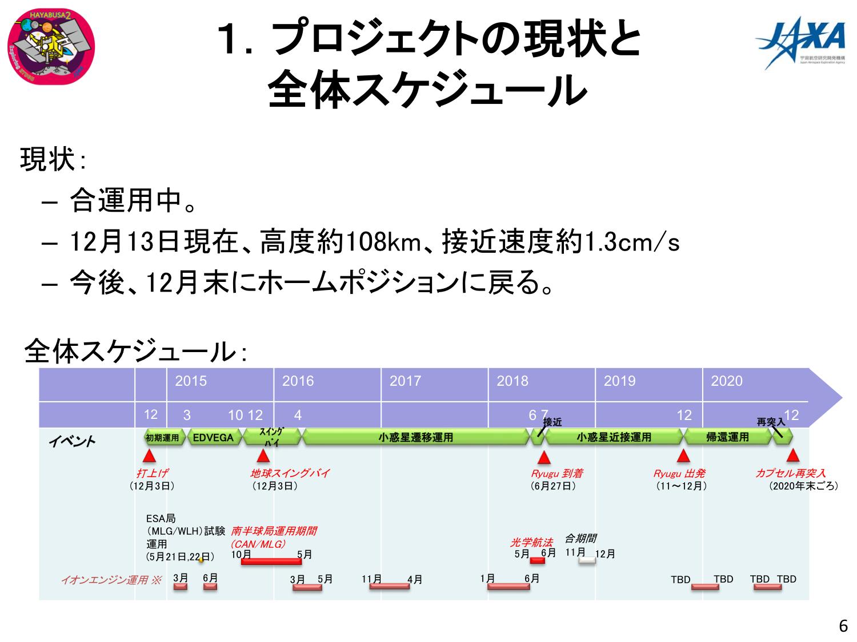 f:id:Imamura:20181215012725p:plain