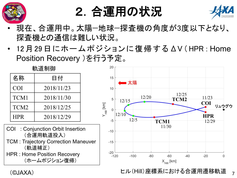 f:id:Imamura:20181215012726p:plain