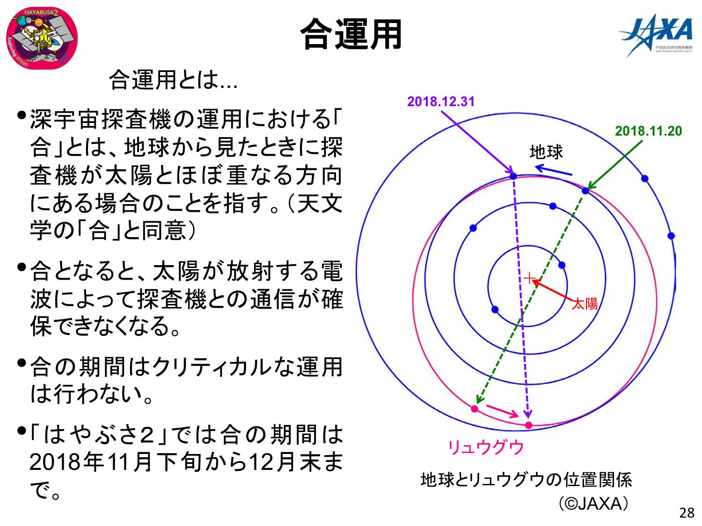 f:id:Imamura:20181215012747p:plain