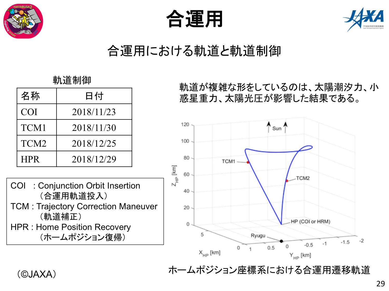 f:id:Imamura:20181215012748p:plain