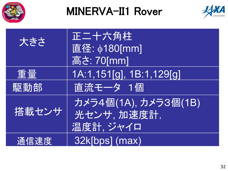 f:id:Imamura:20181215012751p:plain