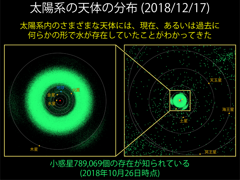 f:id:Imamura:20181217143348p:plain