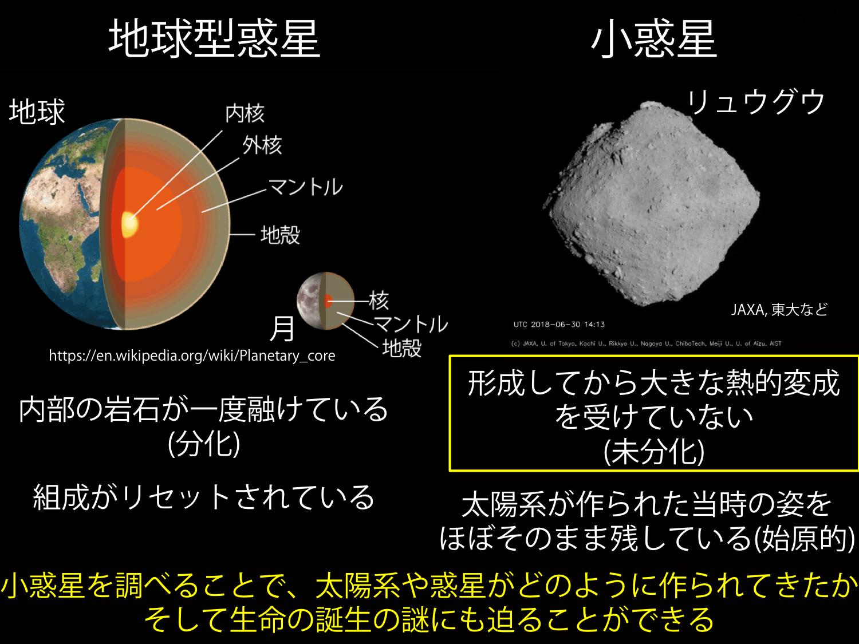 f:id:Imamura:20181217143349p:plain