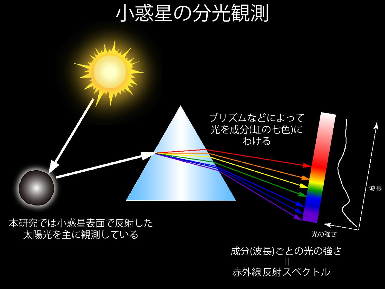 f:id:Imamura:20181217143352p:plain