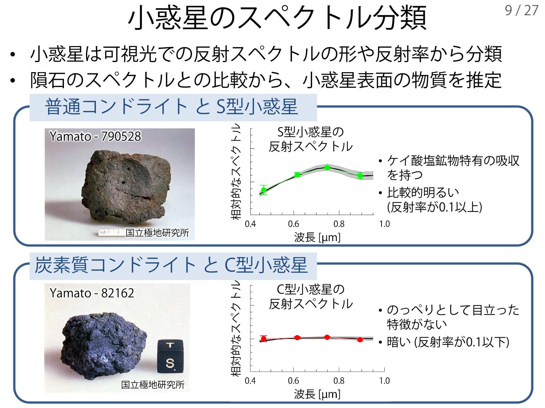 f:id:Imamura:20181217143353p:plain