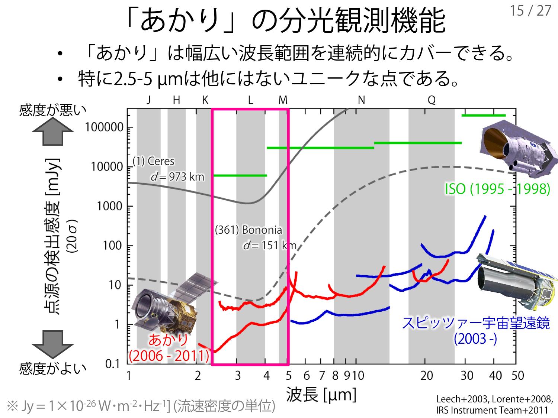 f:id:Imamura:20181217143359p:plain