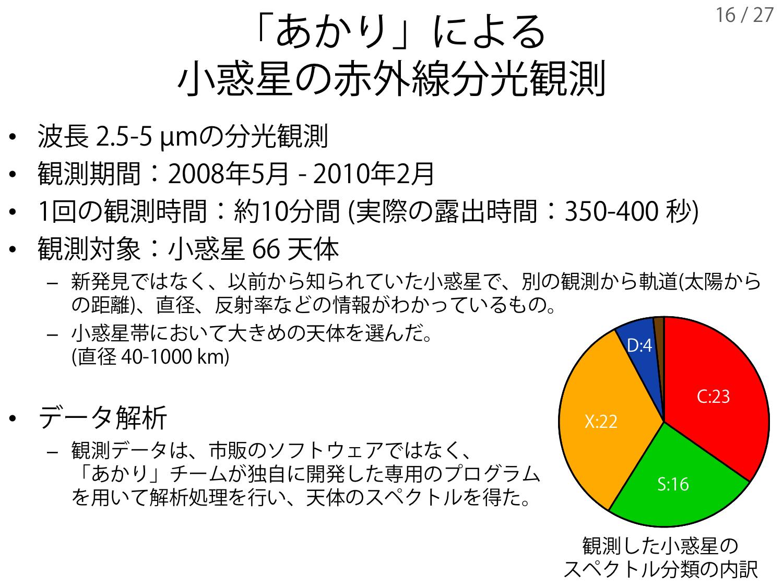 f:id:Imamura:20181217143400p:plain