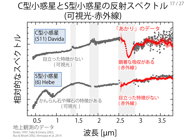 f:id:Imamura:20181217143401p:plain