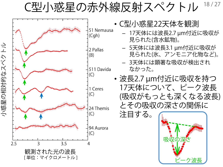 f:id:Imamura:20181217143402p:plain