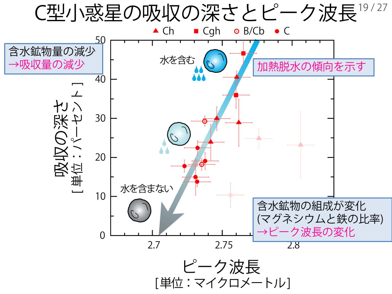 f:id:Imamura:20181217143403p:plain