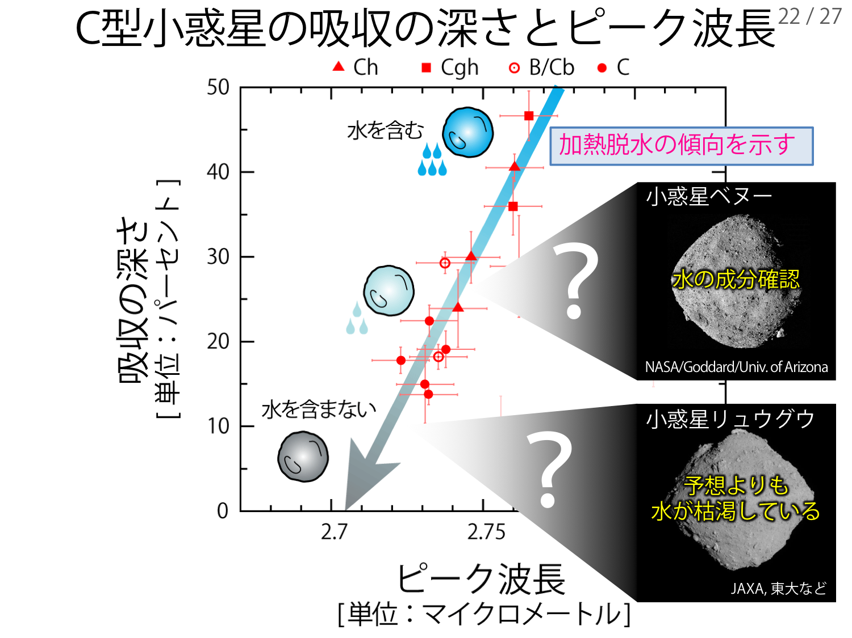 f:id:Imamura:20181217143406p:plain
