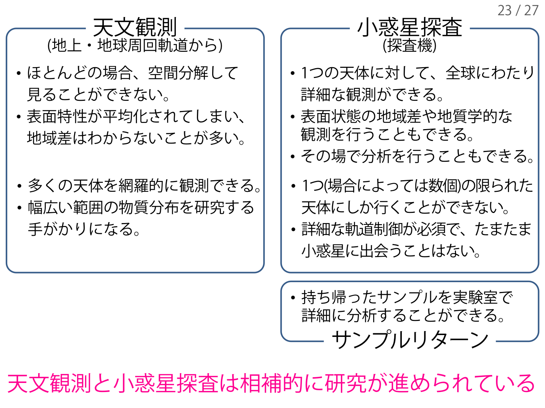 f:id:Imamura:20181217143407p:plain