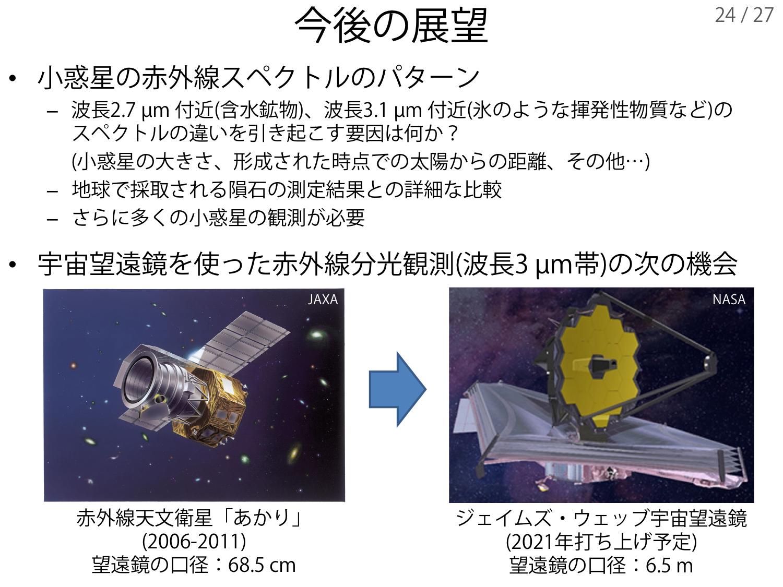 f:id:Imamura:20181217143408p:plain