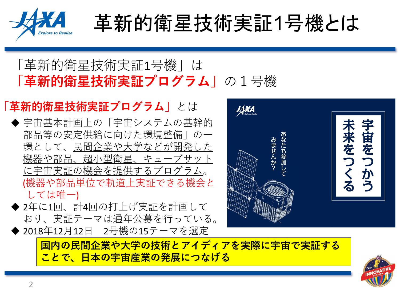 f:id:Imamura:20181219000035p:plain