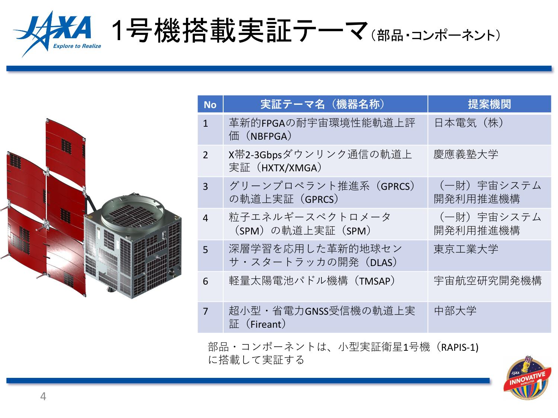 f:id:Imamura:20181219000037p:plain