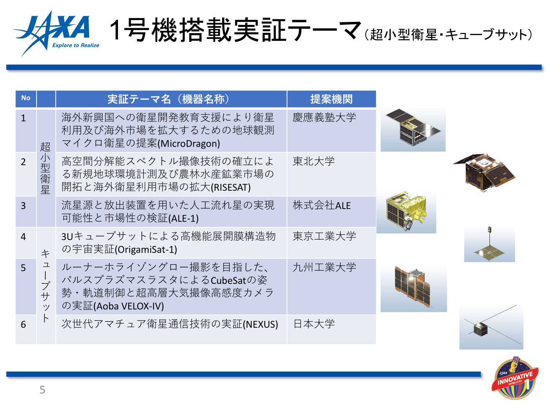 f:id:Imamura:20181219000038p:plain