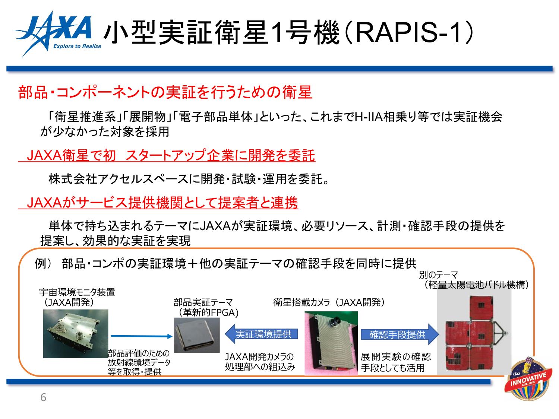 f:id:Imamura:20181219000039p:plain