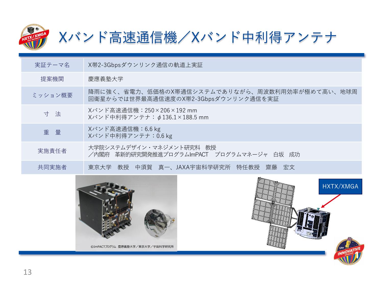 f:id:Imamura:20181219000046p:plain