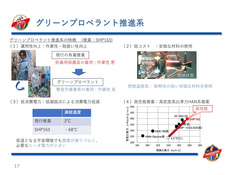 f:id:Imamura:20181219000050p:plain