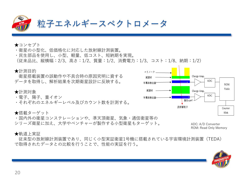 f:id:Imamura:20181219000053p:plain