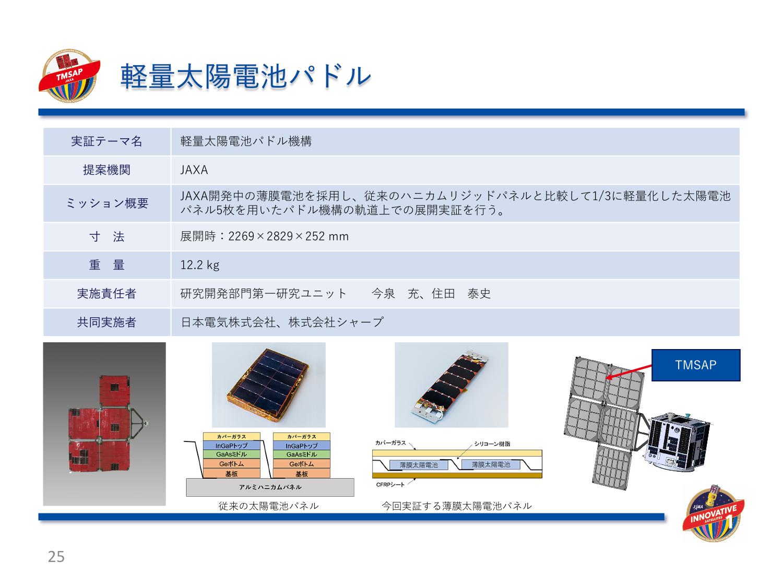 f:id:Imamura:20181219000058p:plain