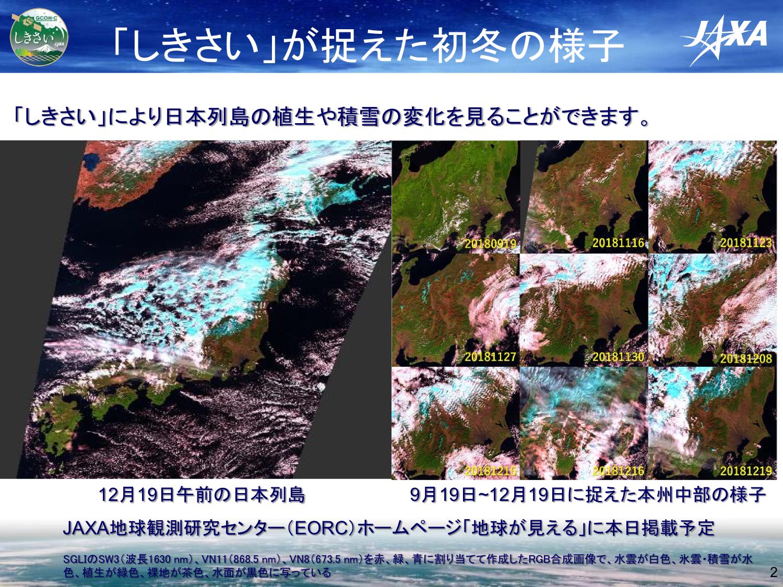f:id:Imamura:20181220152503p:plain
