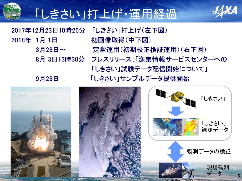 f:id:Imamura:20181220152506p:plain