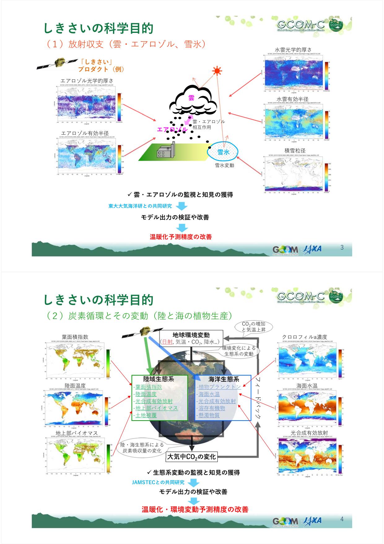 f:id:Imamura:20181220152511p:plain