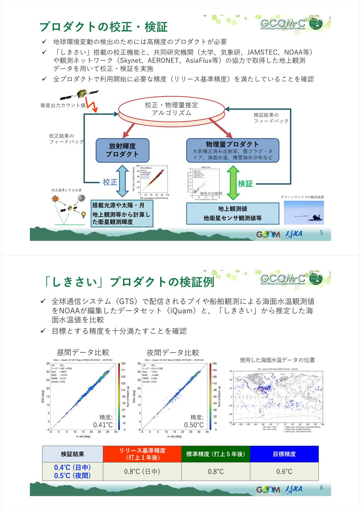 f:id:Imamura:20181220152512p:plain