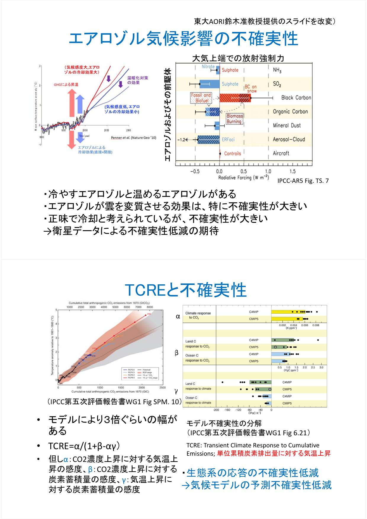 f:id:Imamura:20181220152520p:plain