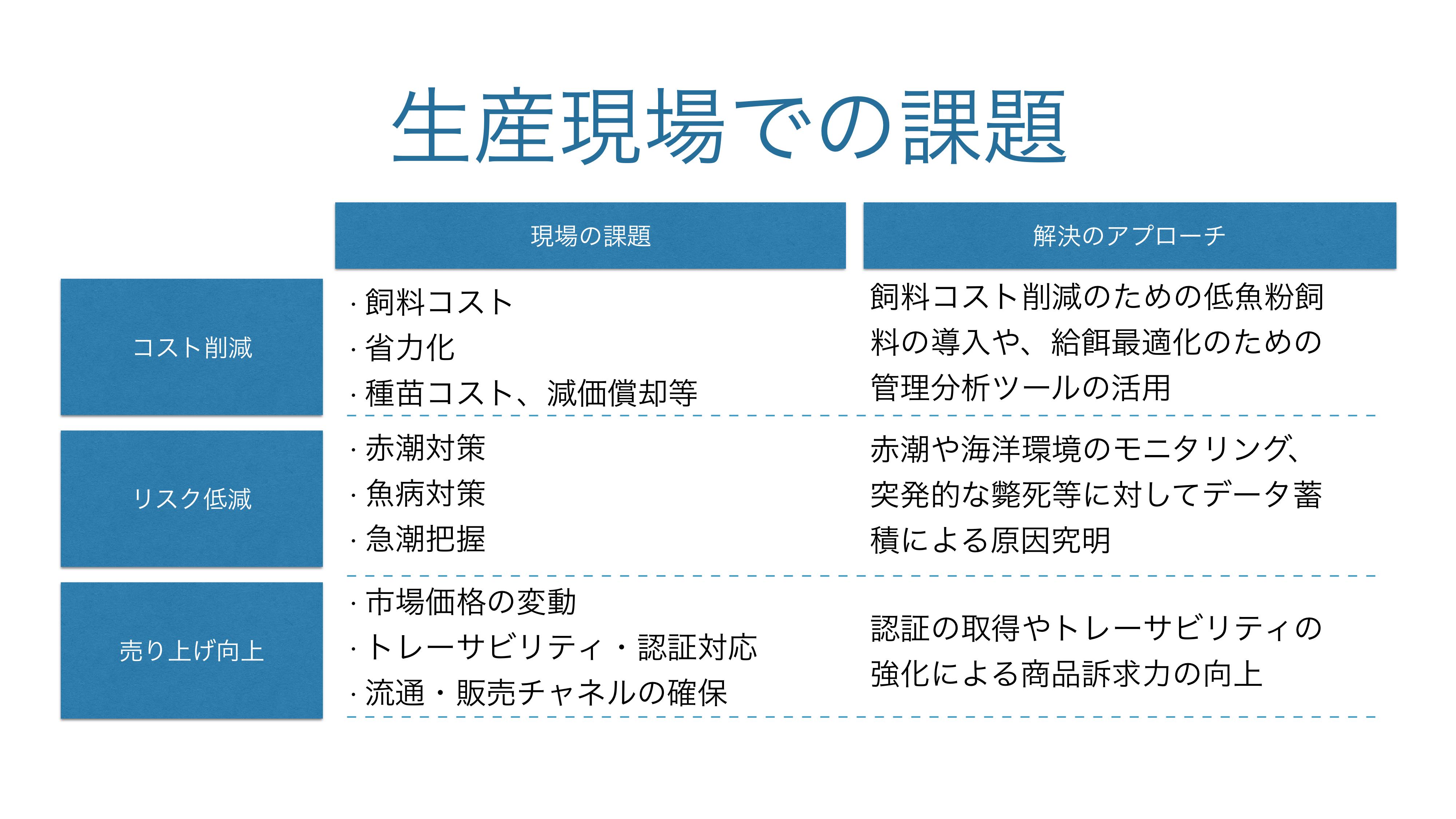 f:id:Imamura:20181220152525p:plain