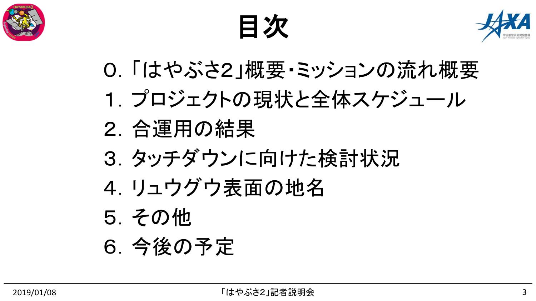 f:id:Imamura:20190108220439p:plain