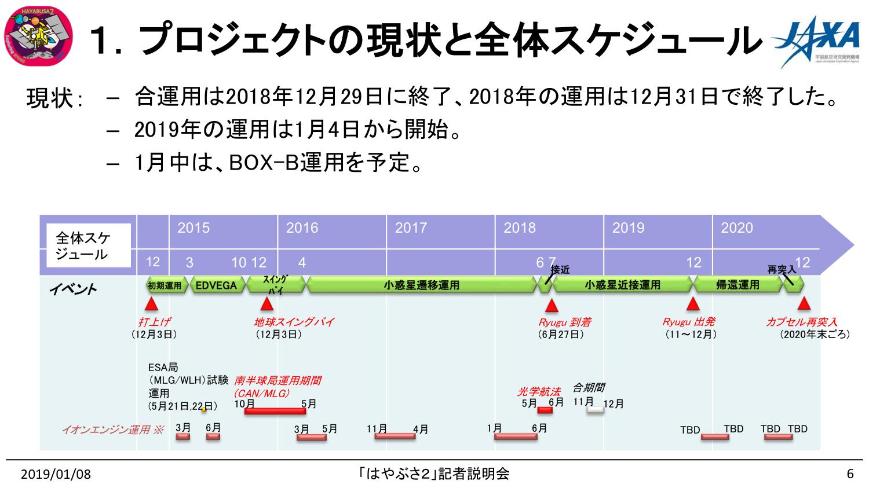 f:id:Imamura:20190108220442p:plain