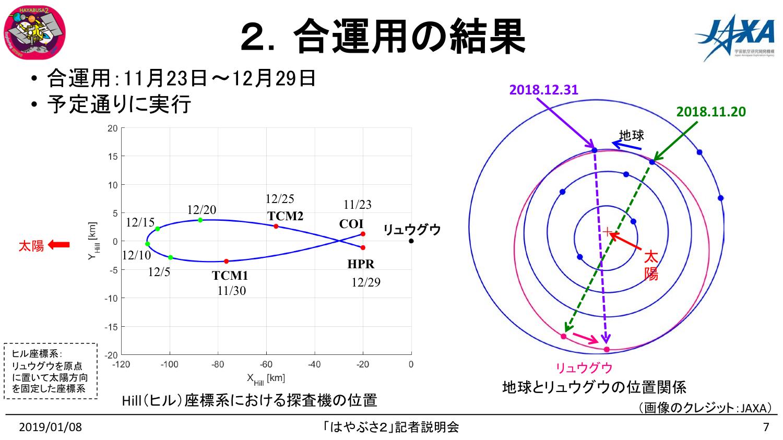 f:id:Imamura:20190108220443p:plain