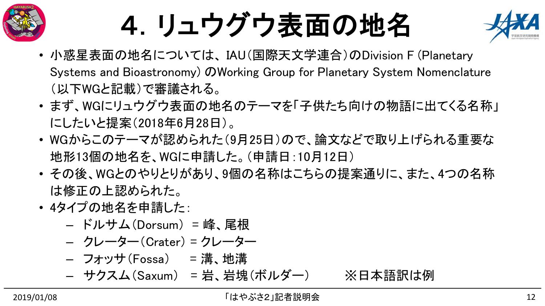 f:id:Imamura:20190108220448p:plain