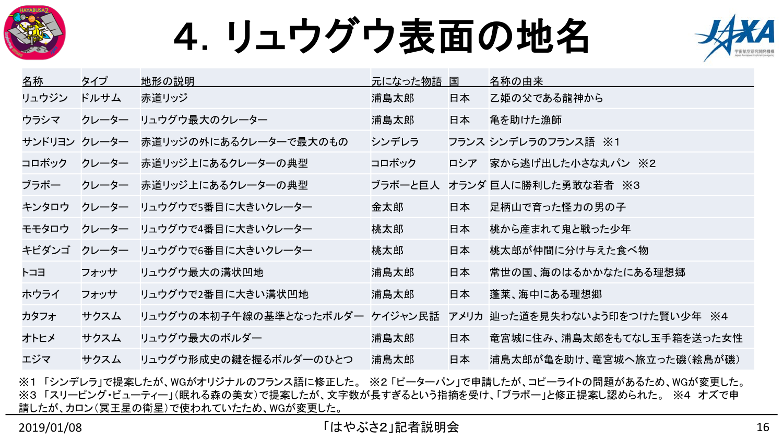 f:id:Imamura:20190108220452p:plain