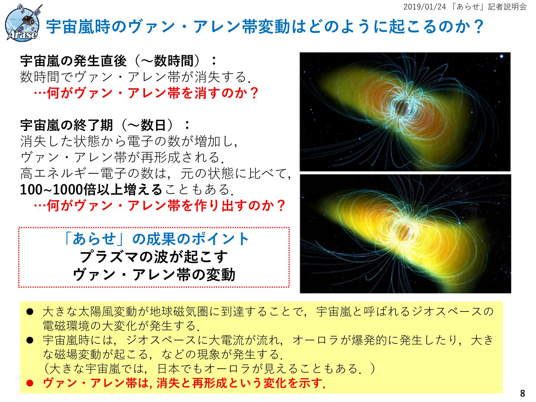 f:id:Imamura:20190124153439p:plain
