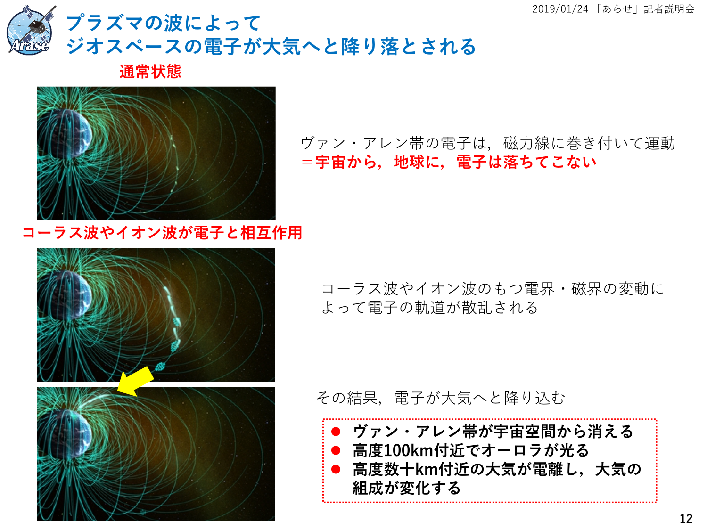 f:id:Imamura:20190124153443p:plain