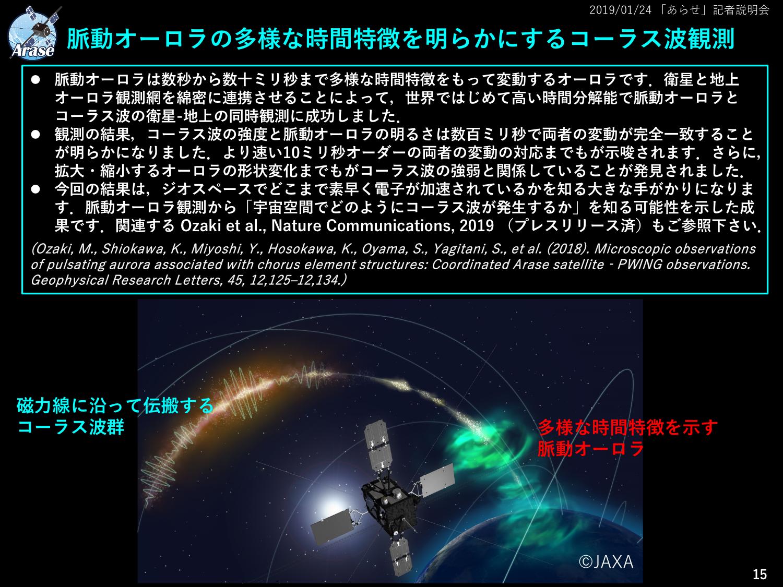 f:id:Imamura:20190124153446p:plain
