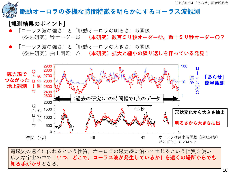 f:id:Imamura:20190124153447p:plain